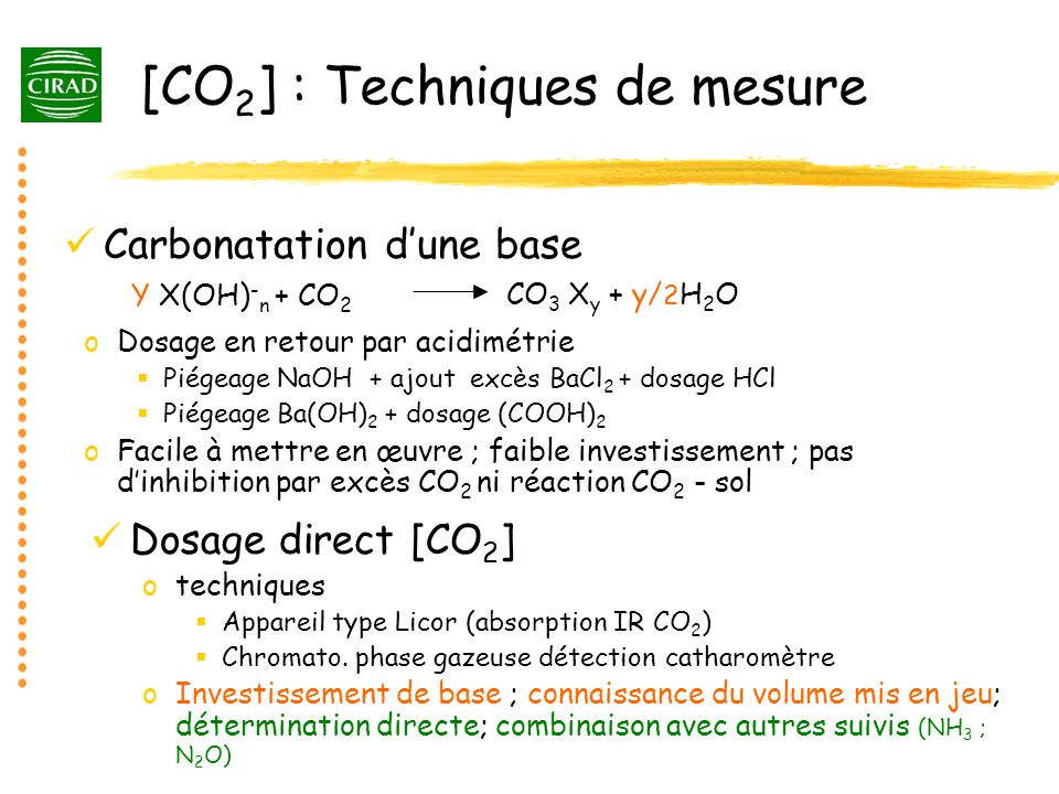 [CO2] : Techniques de mesure